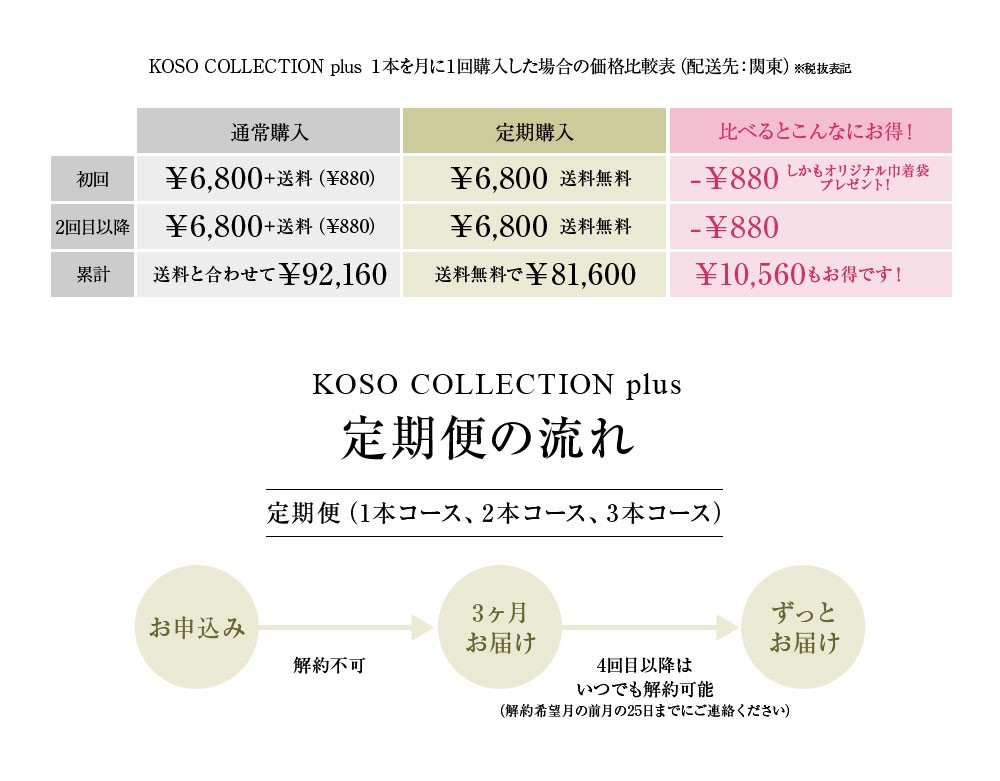 Koso Collections plus紹介画像6